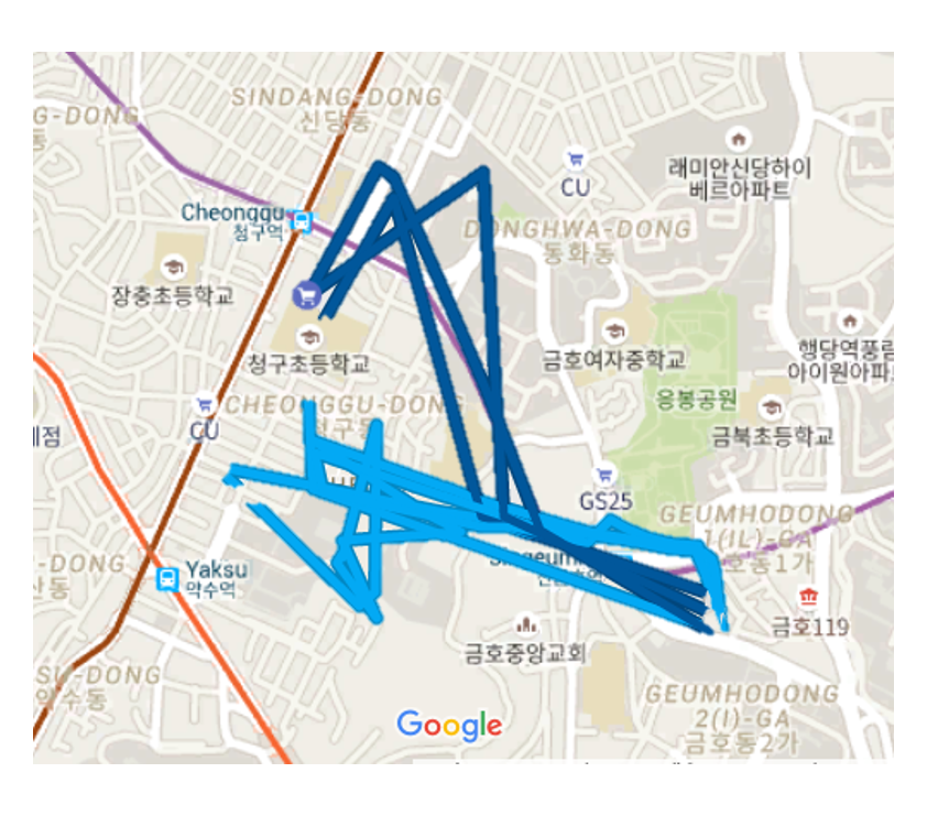google_position_tracking