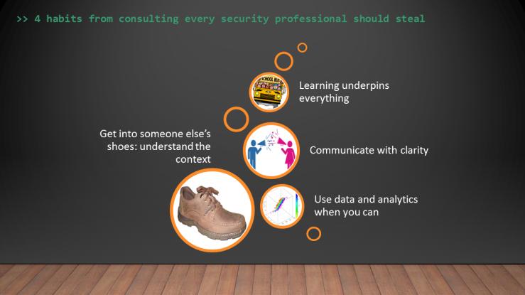 sec_pic_habits_consulting